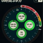 睡眠分析比較:GARMIN INSTINCTとApple Watch