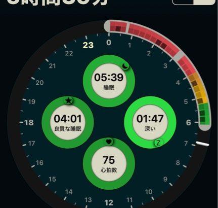 睡眠分析比較:GARMIN INSTINCTとApple Watch