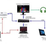 PIXELAのネットワーク対応TVチューナーで見ようとしたらHDCPのエラーが出た話